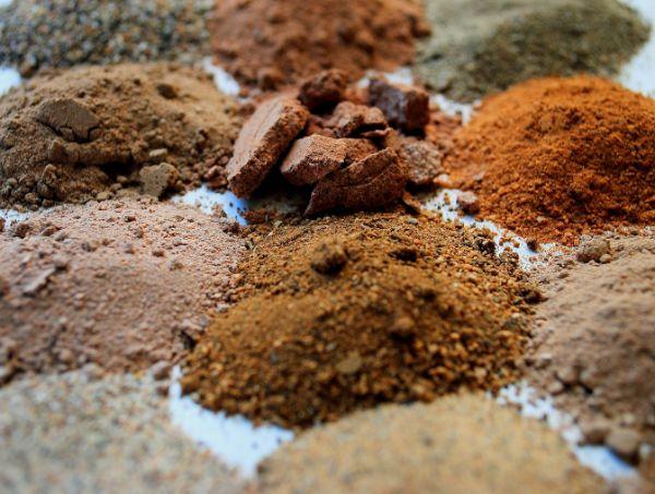 Soil analysis for Soil articles